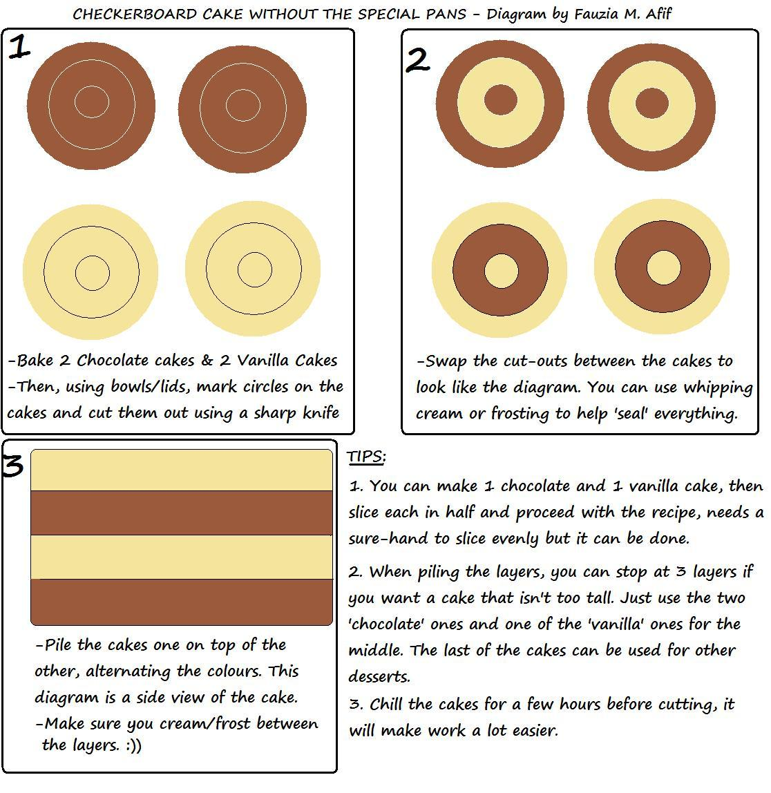 How To Assemble A Checkerboard Cake Without The Special Pans Fauzia S Kitchen Fun